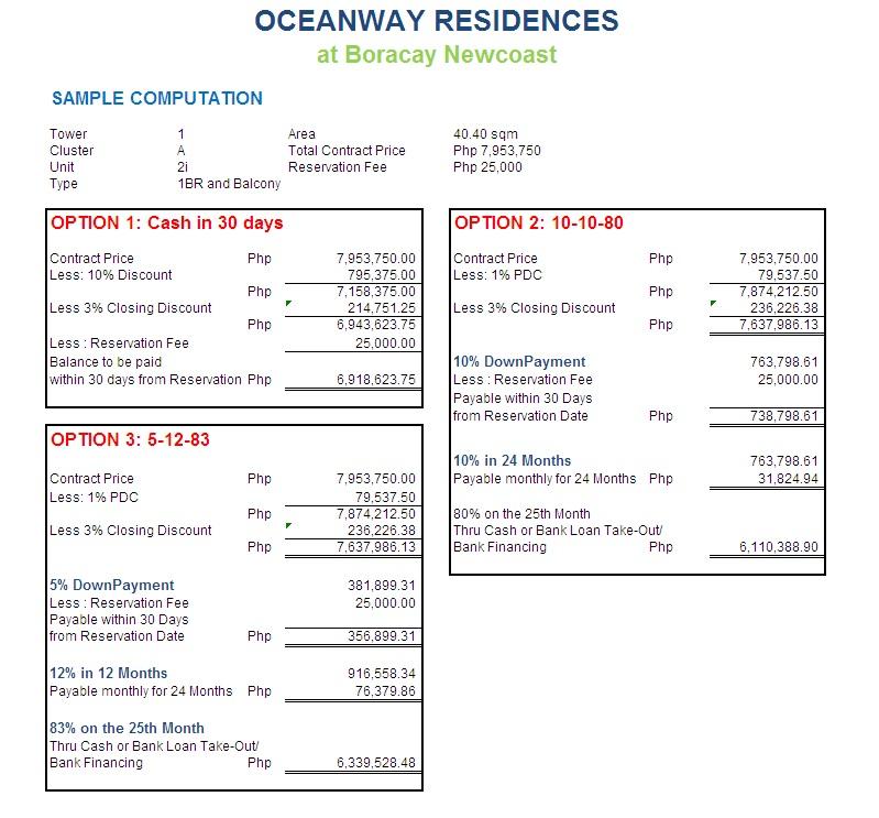 boracay-newcoast-oceanway-residences-sample-comp-mar-2016